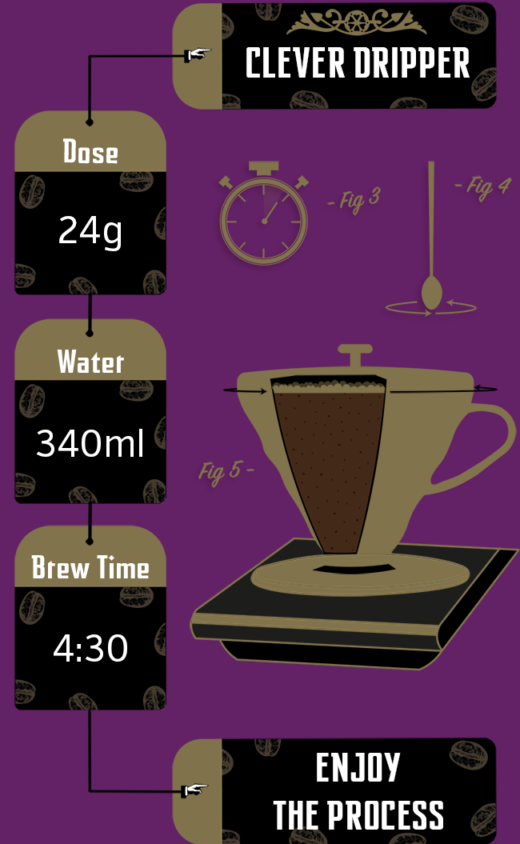 Bonde Kochere 24-340-430 Brew Recipe Clever Dripper Illustrated