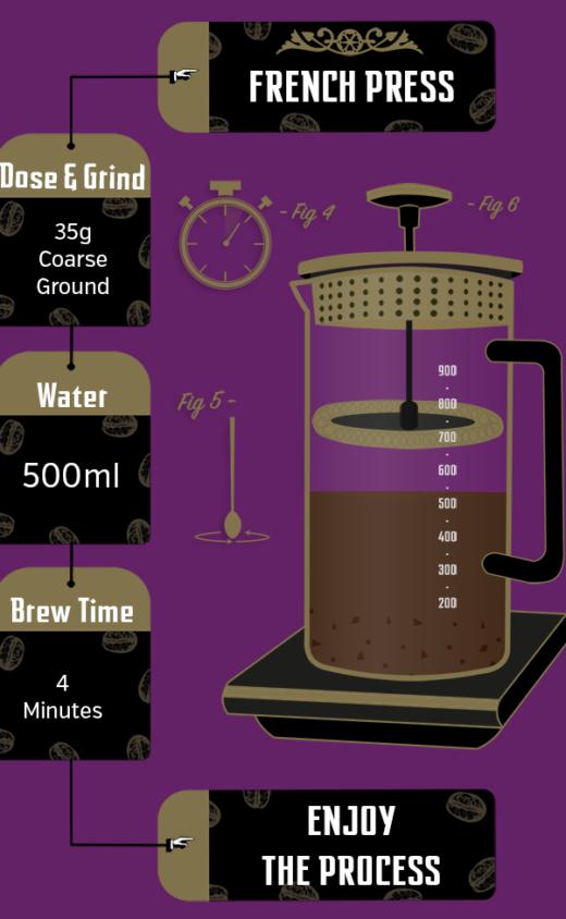 India Cauvery Brew Recipe French Press Illustrated