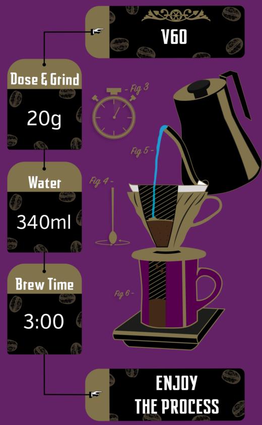 MP Yellow Honey - Brew Recipe V60 Illustrated
