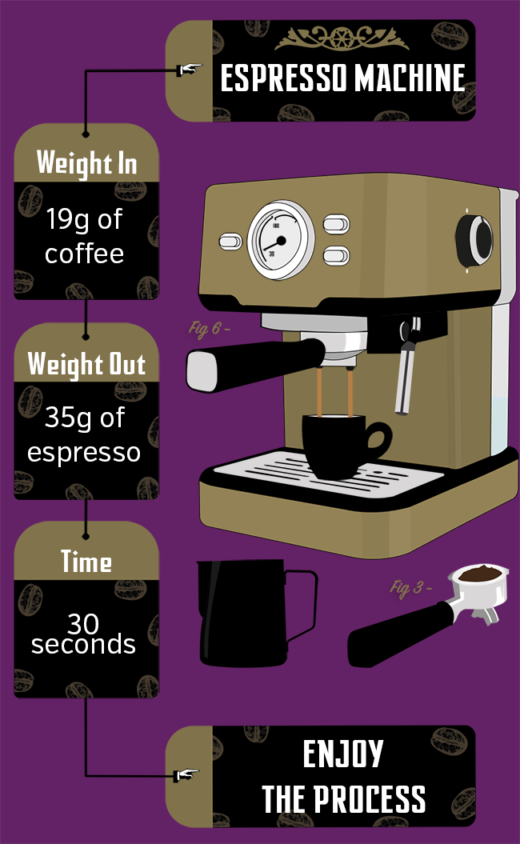Serendipia Brew Recipe Sage Espresso Illustrated (1)
